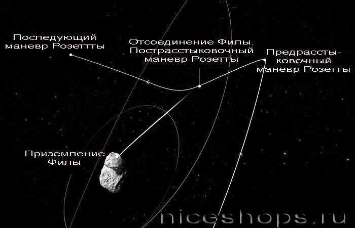 kometa-gerasimenko-churymov-modul-philae---