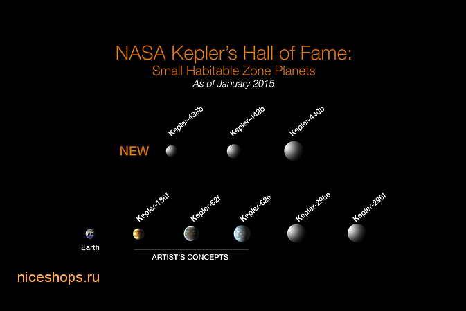 novosti-NASA-ekzoplanety-zemnogo-tipa-puteshestviya-v-kosmos